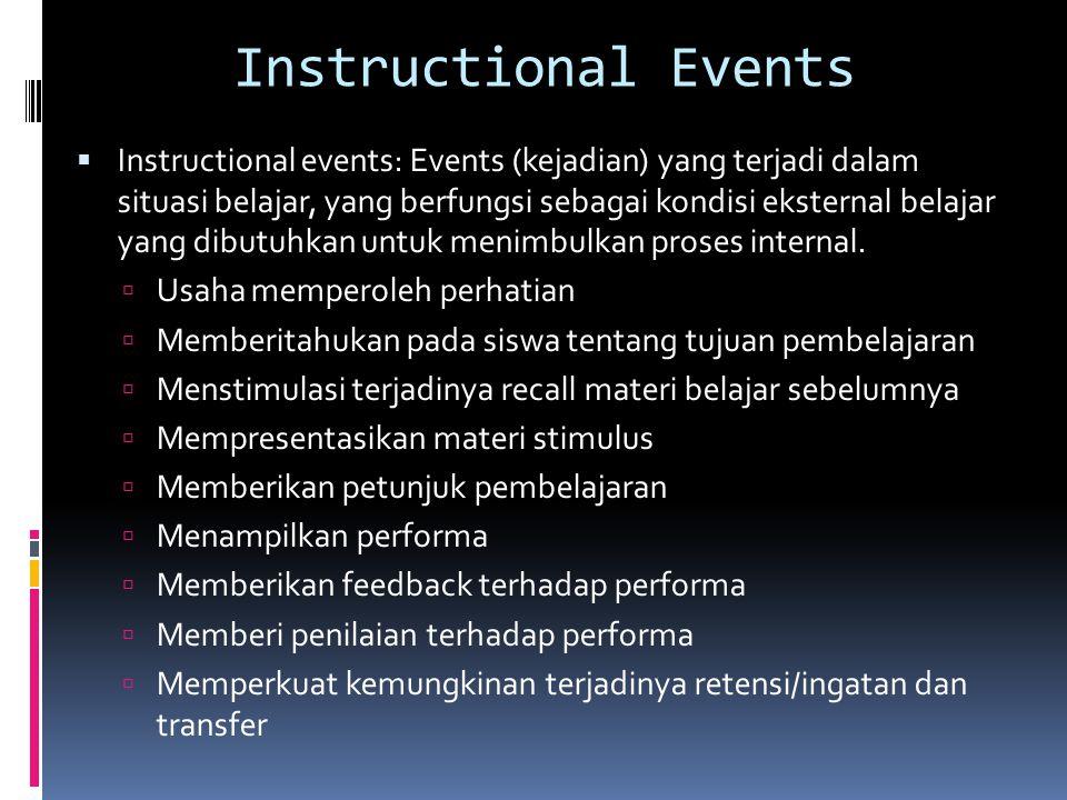 Instructional Events  Instructional events: Events (kejadian) yang terjadi dalam situasi belajar, yang berfungsi sebagai kondisi eksternal belajar yang dibutuhkan untuk menimbulkan proses internal.