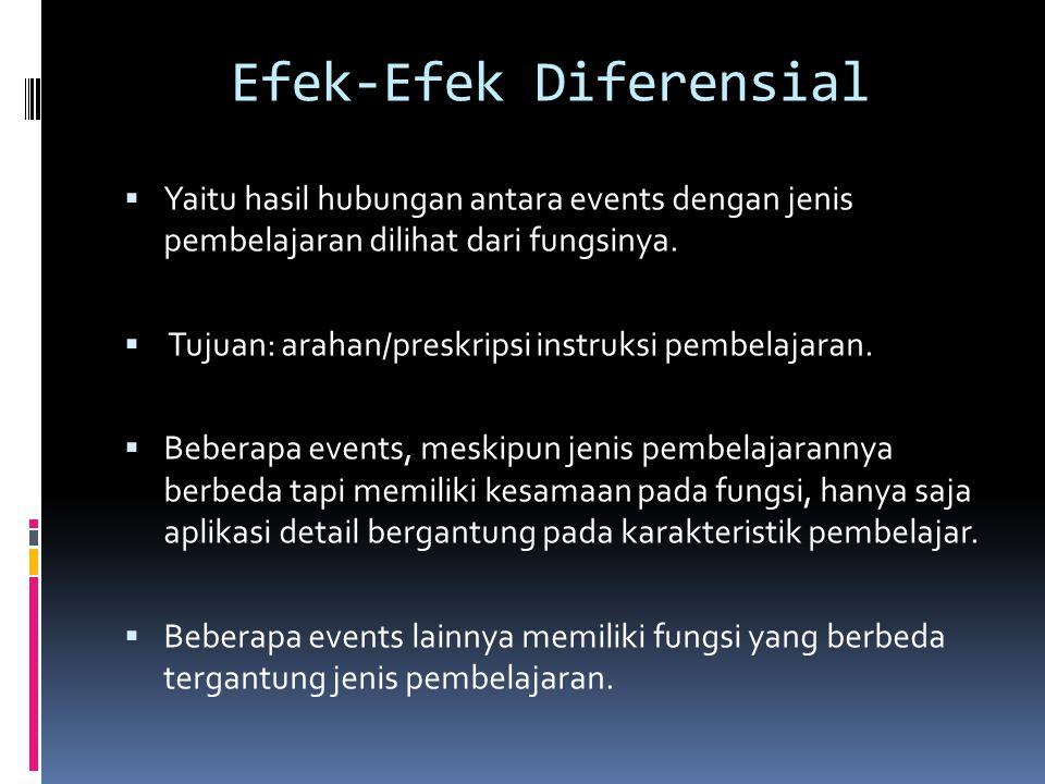 Efek-Efek Diferensial  Yaitu hasil hubungan antara events dengan jenis pembelajaran dilihat dari fungsinya.  Tujuan: arahan/preskripsi instruksi pem