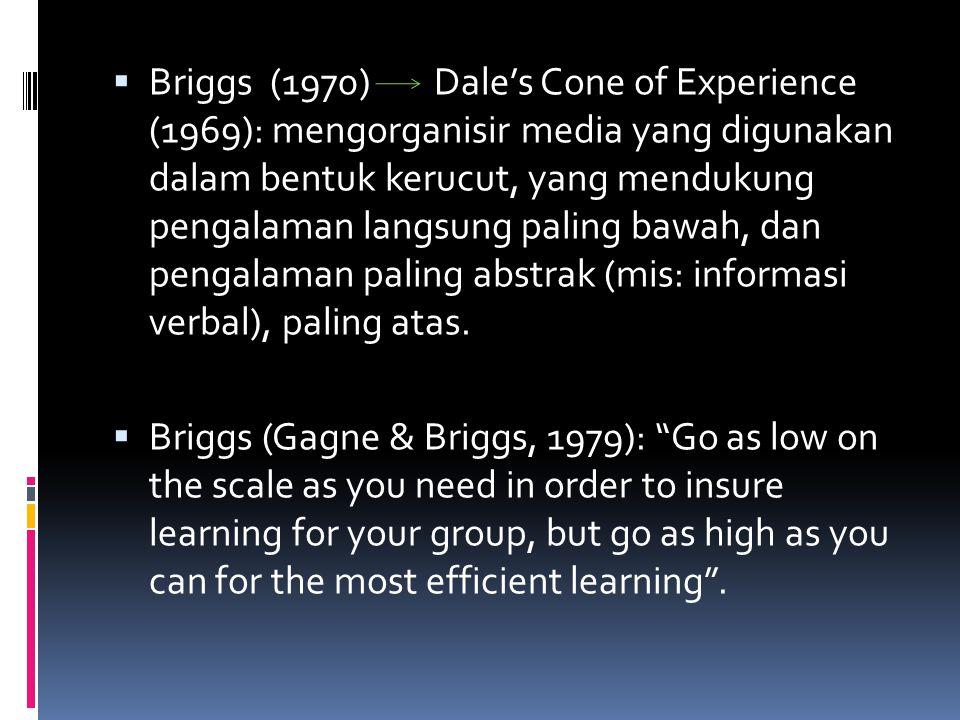  Briggs (1970) Dale's Cone of Experience (1969): mengorganisir media yang digunakan dalam bentuk kerucut, yang mendukung pengalaman langsung paling bawah, dan pengalaman paling abstrak (mis: informasi verbal), paling atas.