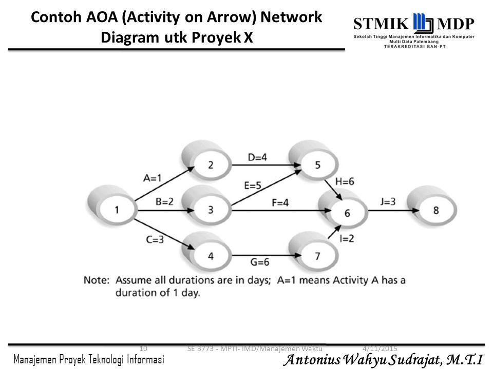 Manajemen Proyek Teknologi Informasi Antonius Wahyu Sudrajat, M.T.I 4/11/2015SE 3773 - MPTI- IMD/Manajemen Waktu10 Contoh AOA (Activity on Arrow) Network Diagram utk Proyek X