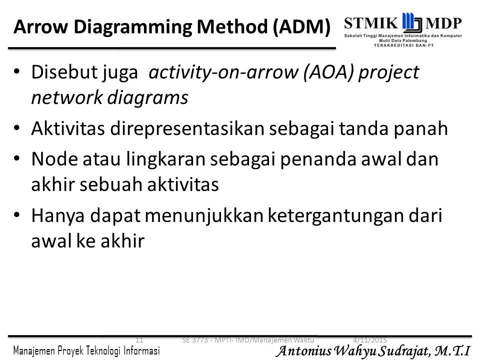 Manajemen Proyek Teknologi Informasi Antonius Wahyu Sudrajat, M.T.I 4/11/2015SE 3773 - MPTI- IMD/Manajemen Waktu11 Arrow Diagramming Method (ADM) Disebut juga activity-on-arrow (AOA) project network diagrams Aktivitas direpresentasikan sebagai tanda panah Node atau lingkaran sebagai penanda awal dan akhir sebuah aktivitas Hanya dapat menunjukkan ketergantungan dari awal ke akhir