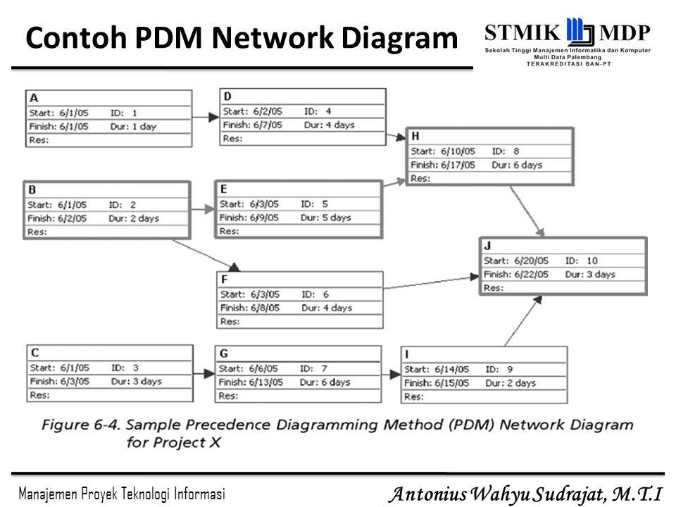 Manajemen Proyek Teknologi Informasi Antonius Wahyu Sudrajat, M.T.I Contoh PDM Network Diagram