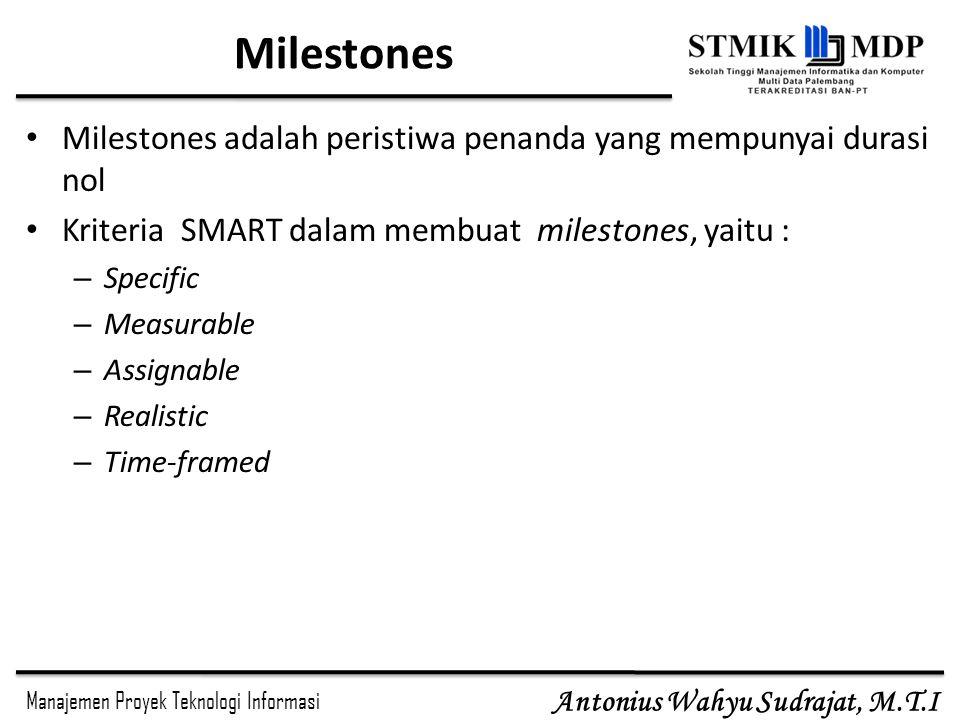 Manajemen Proyek Teknologi Informasi Antonius Wahyu Sudrajat, M.T.I Milestones Milestones adalah peristiwa penanda yang mempunyai durasi nol Kriteria SMART dalam membuat milestones, yaitu : – Specific – Measurable – Assignable – Realistic – Time-framed