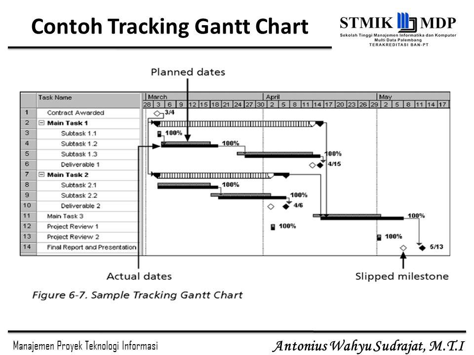 Manajemen Proyek Teknologi Informasi Antonius Wahyu Sudrajat, M.T.I Contoh Tracking Gantt Chart