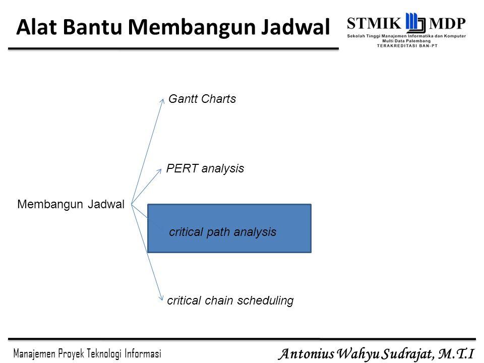 Manajemen Proyek Teknologi Informasi Antonius Wahyu Sudrajat, M.T.I Alat Bantu Membangun Jadwal Membangun Jadwal Gantt Charts PERT analysis critical path analysis critical chain scheduling