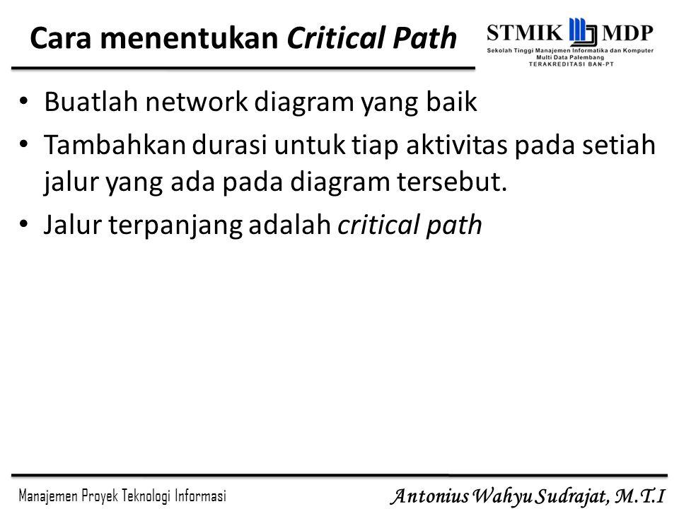 Manajemen Proyek Teknologi Informasi Antonius Wahyu Sudrajat, M.T.I Cara menentukan Critical Path Buatlah network diagram yang baik Tambahkan durasi untuk tiap aktivitas pada setiah jalur yang ada pada diagram tersebut.