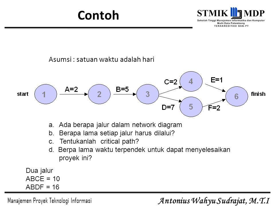 Manajemen Proyek Teknologi Informasi Antonius Wahyu Sudrajat, M.T.I Contoh Asumsi : satuan waktu adalah hari a.Ada berapa jalur dalam network diagram b.Berapa lama setiap jalur harus dilalui.