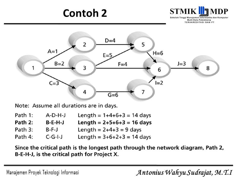 Manajemen Proyek Teknologi Informasi Antonius Wahyu Sudrajat, M.T.I Contoh 2