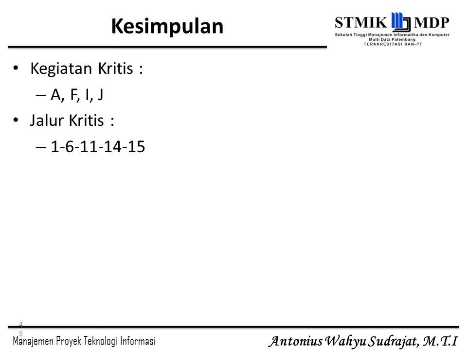 Manajemen Proyek Teknologi Informasi Antonius Wahyu Sudrajat, M.T.I Kesimpulan 49 Kegiatan Kritis : – A, F, I, J Jalur Kritis : – 1-6-11-14-15