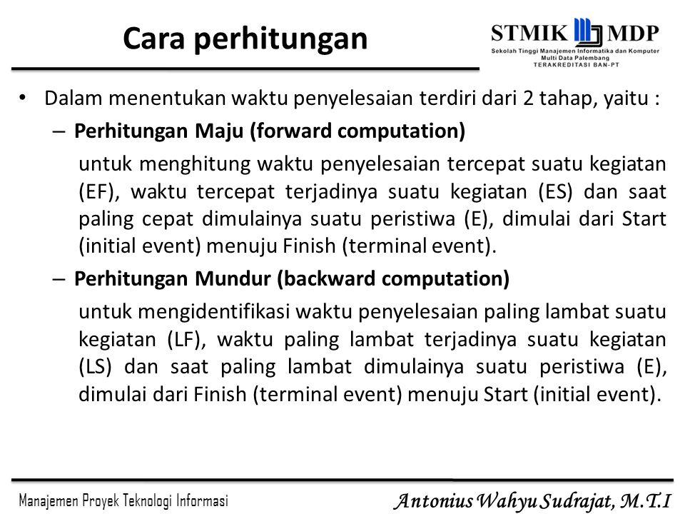 Manajemen Proyek Teknologi Informasi Antonius Wahyu Sudrajat, M.T.I Cara perhitungan Dalam menentukan waktu penyelesaian terdiri dari 2 tahap, yaitu : – Perhitungan Maju (forward computation) untuk menghitung waktu penyelesaian tercepat suatu kegiatan (EF), waktu tercepat terjadinya suatu kegiatan (ES) dan saat paling cepat dimulainya suatu peristiwa (E), dimulai dari Start (initial event) menuju Finish (terminal event).