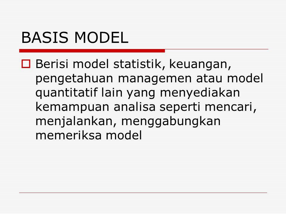 BASIS MODEL  Berisi model statistik, keuangan, pengetahuan managemen atau model quantitatif lain yang menyediakan kemampuan analisa seperti mencari, menjalankan, menggabungkan memeriksa model