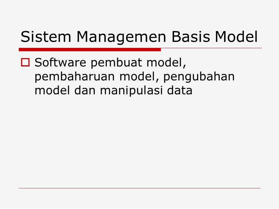 Model Directory  Katalog semua model dalam basis model yang terdiri dari definisi model dan fungsi utama untuk menjawab pertanyaan tentang keberadaan dan kemampuan model