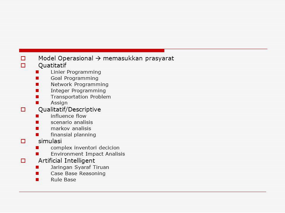  Model Operasional  memasukkan prasyarat  Quatitatif Linier Programming Goal Programming Network Programming Integer Programming Transportation Pro