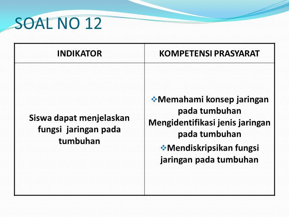 SOAL NO 11 INDIKATORKOMPETENSI PRASYARAT Siswa dapat menjelaskan tujuan adaptasi pada hewan/tumbuhan tertentu  Membedakan jenis adaptasi berbagai hew