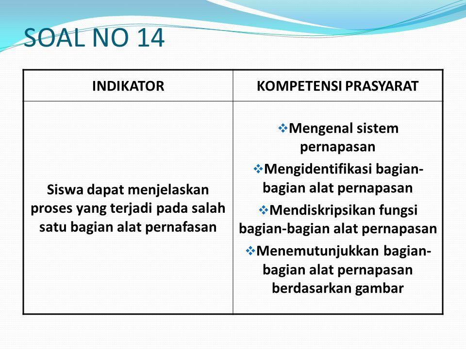 SOAL NO 13 INDIKATORKOMPETENSI PRASYARAT Disajikan gambar alat indera, siswa dapat menentukan fungsi bagian yang ditunjuk  Mengidentifikasi bagian- b