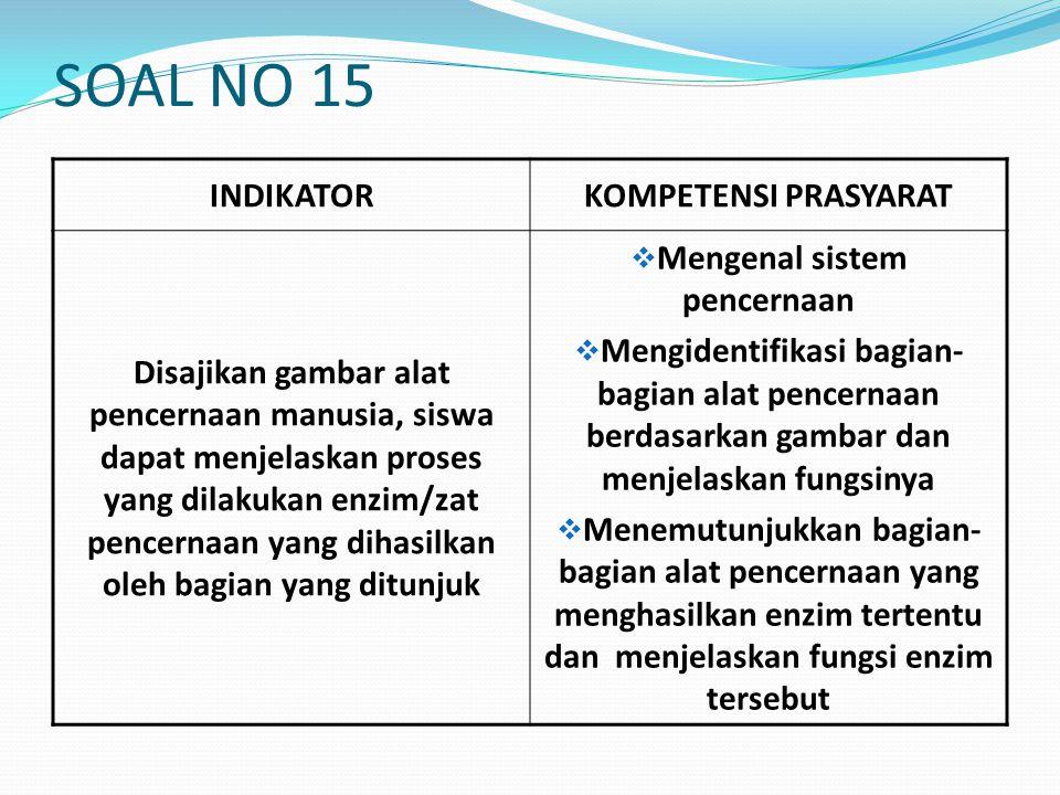 SOAL NO 14 INDIKATORKOMPETENSI PRASYARAT Siswa dapat menjelaskan proses yang terjadi pada salah satu bagian alat pernafasan  Mengenal sistem pernapas