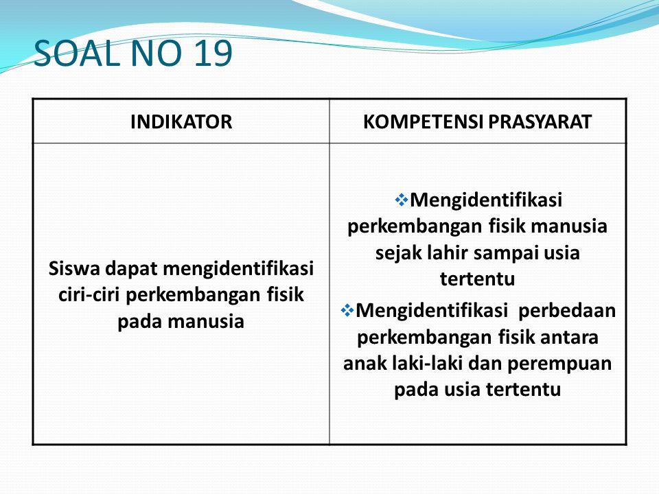 SOAL NO 18 INDIKATORKOMPETENSI PRASYARAT Siswa dapat menjelaskan fungsi zat makanan tertentu bagi kesehatan tubuh manusia  Mengenali unsur-unsur gizi