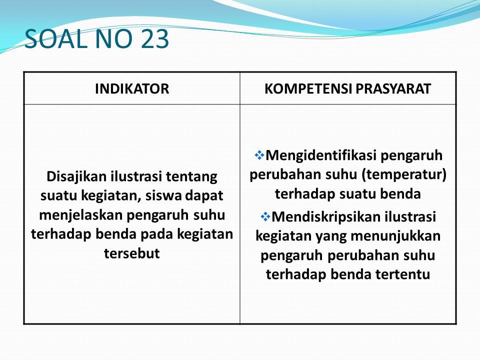 SOAL NO 22 INDIKATORKOMPETENSI PRASYARAT Siswa dapat menyebutkan sifat-sifat bahan untuk keperluan tertentu atau dapat menyebutkan bahan dasar benda t