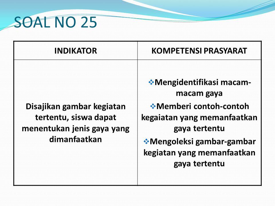 SOAL NO 24  INDIKATOR  KOMPETENSI PRASYARAT Siswa dapat menjelaskan perpindahan kalor yang terjadi pada suatu kegiatan/peristiwa  Memahami konsep p