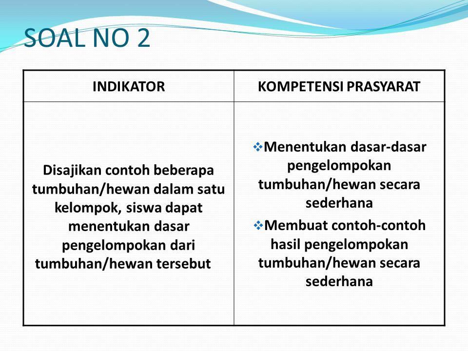 SOAL NO 1 INDIKATORKOMPETENSI PRASYARAT Siswa dapat menjelaskan fungsi dari ciri khusus pada hewan/tumbuhan tertentu  Membedakan ciri umum dan ciri k