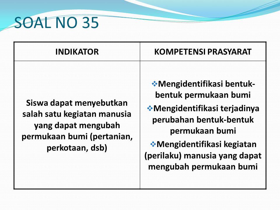 SOAL NO 34 INDIKATORKOMPETENSI PRASYARAT Disajikan gambar/pernyataan, siswa dapat menentukan manfaat salah satu jenis sumber daya alam  Mengenal jeni