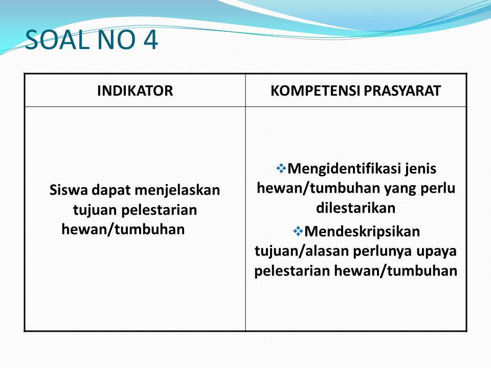 SOAL NO 3 INDIKATORKOMPETENSI PRASYARAT Siswa dapat menjelaskan manfaat hewan/tumbuhan bagi kehidupan manusia/lingkungan  Menentukan hewan/tumbuhan y