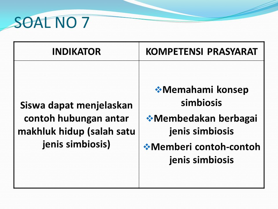 SOAL NO 7 INDIKATORKOMPETENSI PRASYARAT Siswa dapat menjelaskan contoh hubungan antar makhluk hidup (salah satu jenis simbiosis)  Memahami konsep simbiosis  Membedakan berbagai jenis simbiosis  Memberi contoh-contoh jenis simbiosis