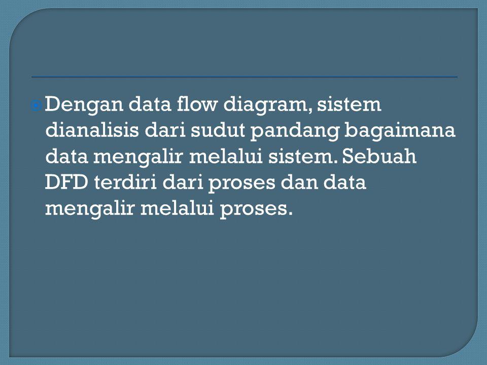  Dengan data flow diagram, sistem dianalisis dari sudut pandang bagaimana data mengalir melalui sistem. Sebuah DFD terdiri dari proses dan data menga