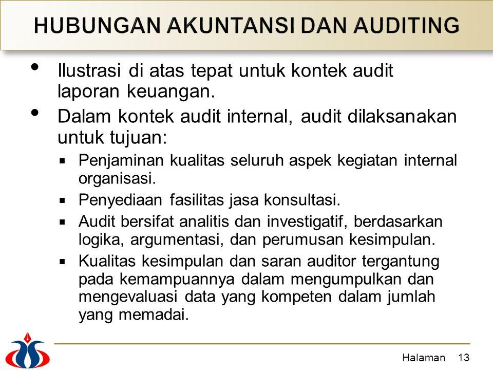 Halaman13 Ilustrasi di atas tepat untuk kontek audit laporan keuangan. Dalam kontek audit internal, audit dilaksanakan untuk tujuan:  Penjaminan kual