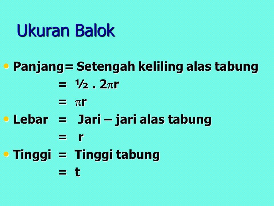 Ukuran Balok Panjang= Setengah keliling alas tabung Panjang= Setengah keliling alas tabung = ½. 2  r =  r Lebar= Jari – jari alas tabung Lebar= Jari