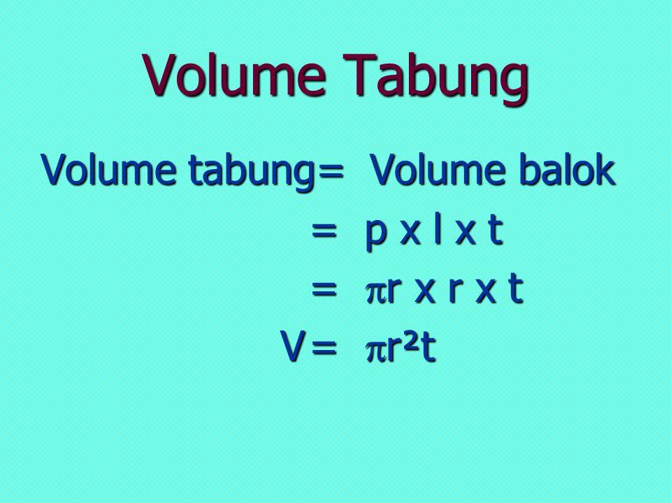 Volume Tabung Volume tabung= Volume balok = p x l x t =  r x r x t V=  r²t V=  r²t