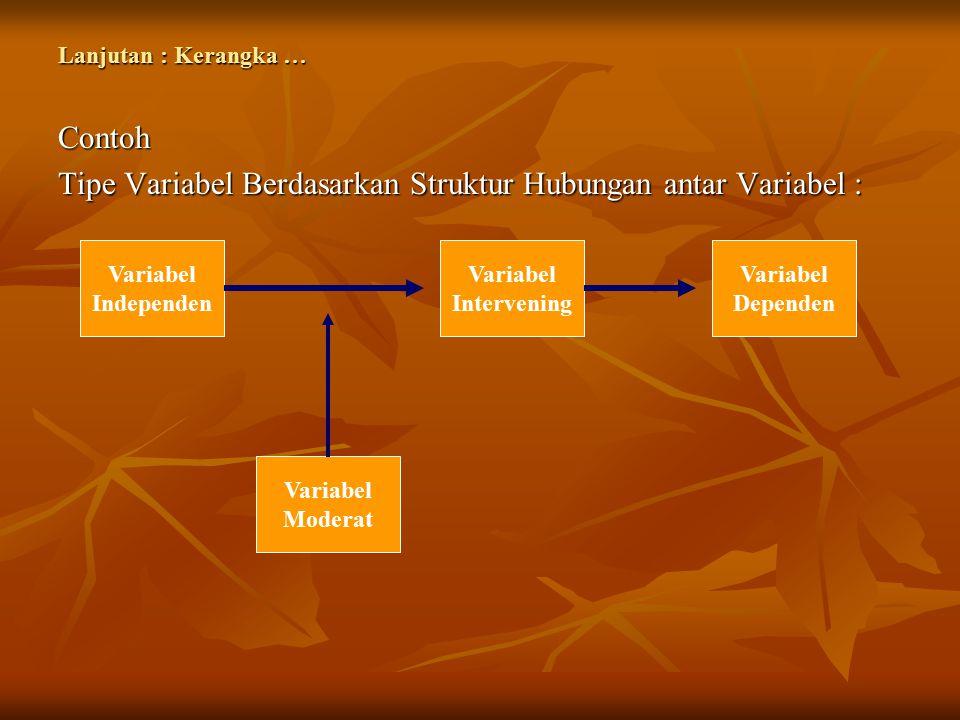 Lanjutan : Kerangka … Contoh Tipe Variabel Berdasarkan Struktur Hubungan antar Variabel : Variabel Independen Variabel Intervening Variabel Dependen Variabel Moderat