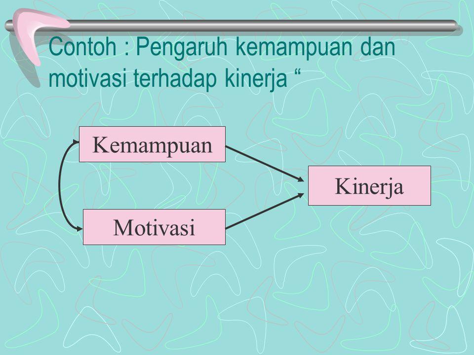 """Contoh : Pengaruh kemampuan dan motivasi terhadap kinerja """" Kemampuan Motivasi Kinerja"""