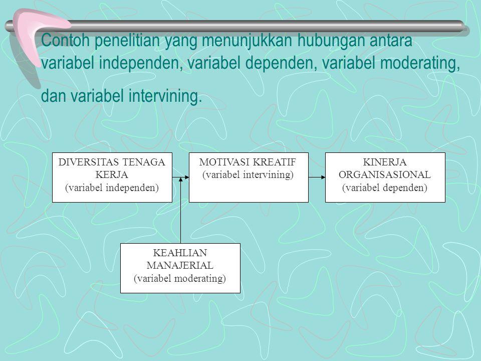 Contoh penelitian yang menunjukkan hubungan antara variabel independen, variabel dependen, variabel moderating, dan variabel intervining. DIVERSITAS T