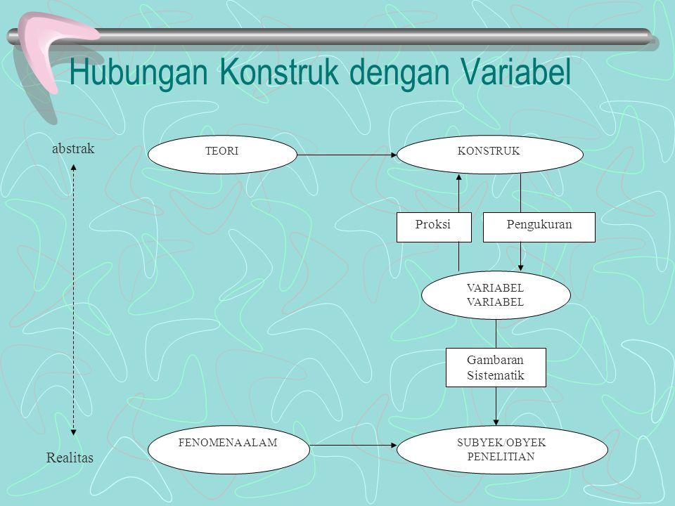HUBUNGAN ANTAR VARIABEL Hubungan korelasi dan Kausasi Disebut hubungan korelasi bila perubahan dari niali-nilai atau skor suatu variabel beriringan searah atau bertolak belakang dengan perubahan nilai-nilai atau skor variabel lainnya.