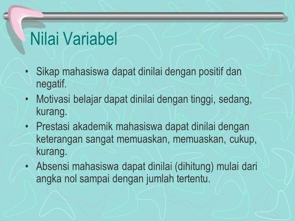 Variabel katagoris adalah tipe variabel-variabel penelitian yang memiliki nilai berdasarkan katagori tertentu atau lebih dikenal dengan sebutan skala nominal.