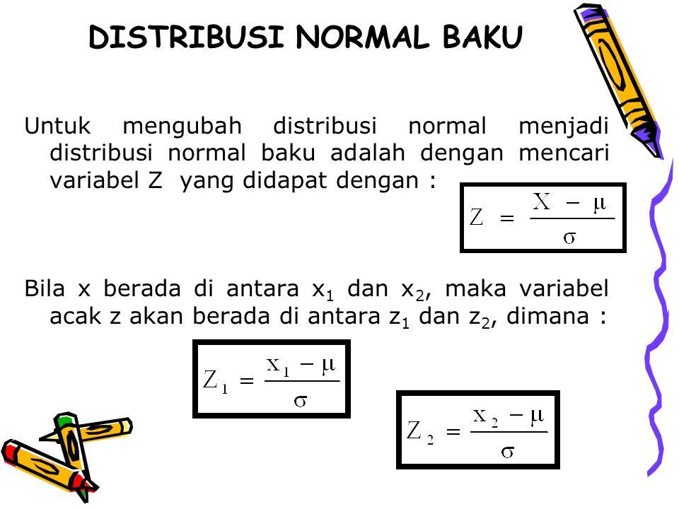 DISTRIBUSI NORMAL BAKU Untuk mengubah distribusi normal menjadi distribusi normal baku adalah dengan mencari variabel Z yang didapat dengan : Bila x berada di antara x 1 dan x 2, maka variabel acak z akan berada di antara z 1 dan z 2, dimana :