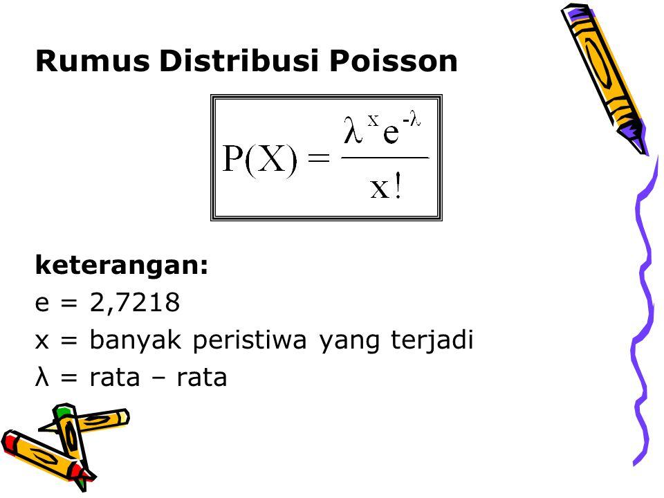 Rata-rata, Varians, dan Simpangan baku distribusi Poisson 1.Rata-rata: E(X) =  = = n.p 2.Varians: E(X - ) 2 =  2 = n.p 3.Simpangan Baku :  =  n.