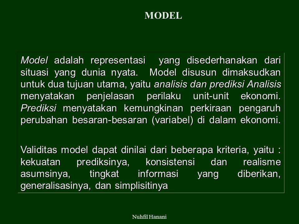 Nuhfil Hanani MODEL Model adalah representasi yang disederhanakan dari situasi yang dunia nyata.