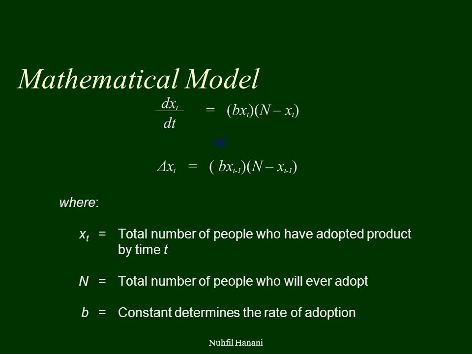Nuhfil Hanani Mathematical Model where: x t =Total number of people who have adopted product by time t N=Total number of people who will ever adopt b=Constant determines the rate of adoption dx t dt = (bx t )(N – x t ) ΔxtΔxt = ( bx t-1 )(N – x t-1 ) or
