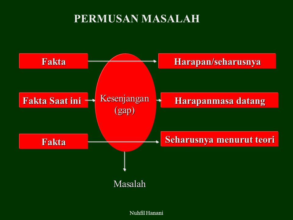 Nuhfil Hanani Sumber untuk perumusan masalah Observasi.