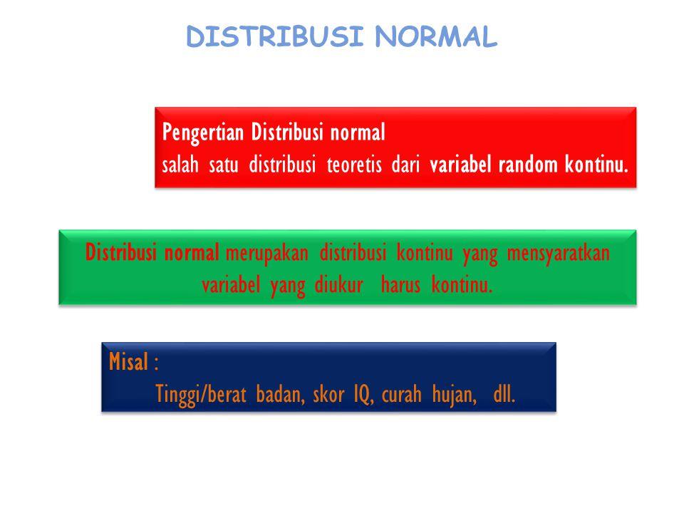 DISTRIBUSI NORMAL Pengertian Distribusi normal salah satu distribusi teoretis dari variabel random kontinu. Pengertian Distribusi normal salah satu di