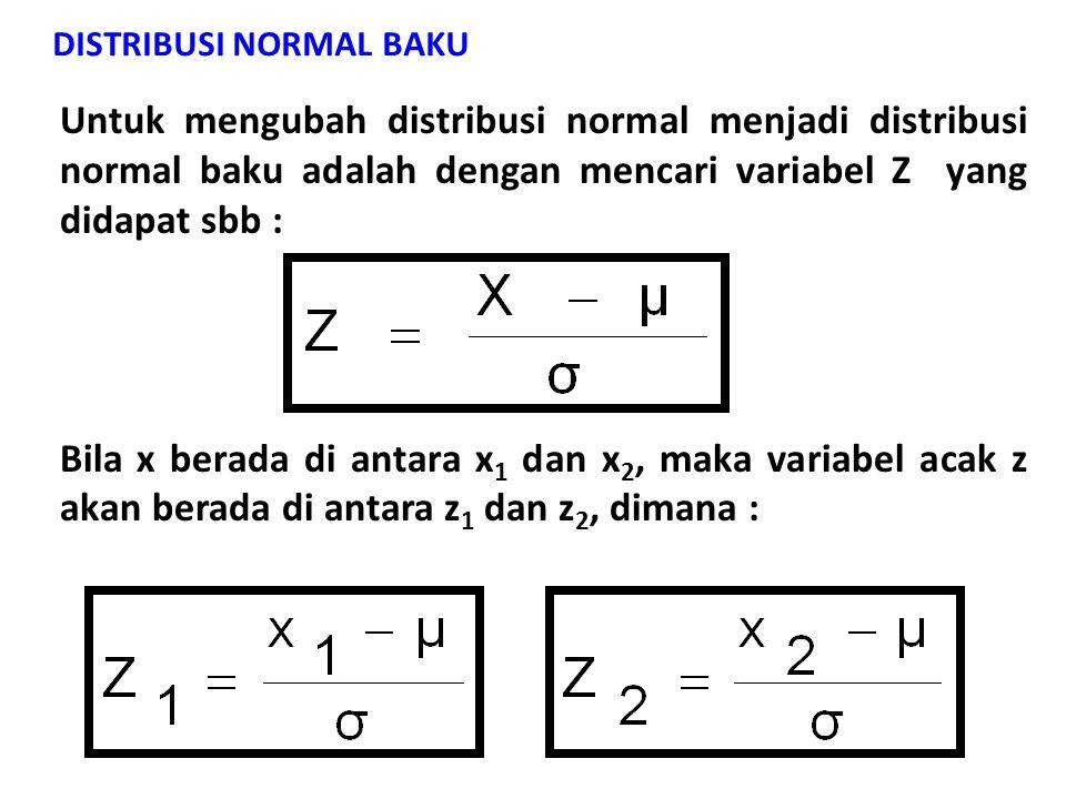 DISTRIBUSI NORMAL BAKU Untuk mengubah distribusi normal menjadi distribusi normal baku adalah dengan mencari variabel Z yang didapat sbb : Bila x bera