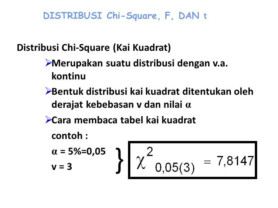 DISTRIBUSI Chi-Square, F, DAN t Distribusi Chi-Square (Kai Kuadrat)  Merupakan suatu distribusi dengan v.a. kontinu  Bentuk distribusi kai kuadrat d