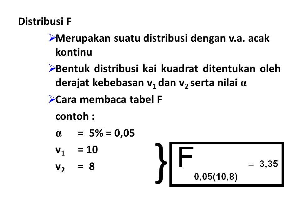 Distribusi F  Merupakan suatu distribusi dengan v.a. acak kontinu  Bentuk distribusi kai kuadrat ditentukan oleh derajat kebebasan v 1 dan v 2 serta