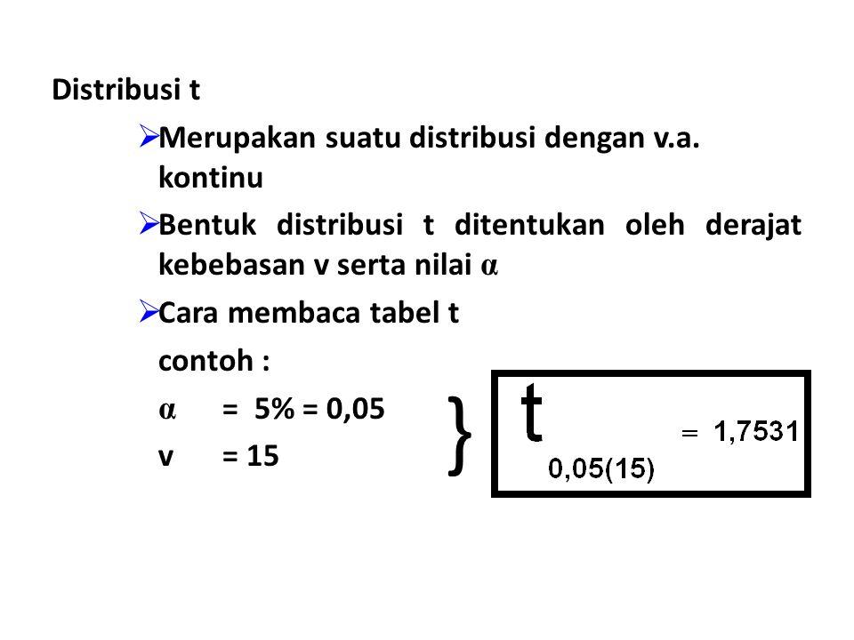 Distribusi t  Merupakan suatu distribusi dengan v.a. kontinu  Bentuk distribusi t ditentukan oleh derajat kebebasan v serta nilai α  Cara membaca t