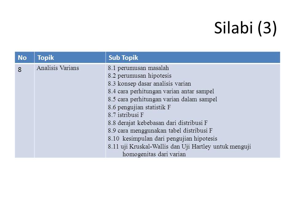 Silabi (3) NoTopikSub Topik 8 Analisis Varians8.1 perumusan masalah 8.2 perumusan hipotesis 8.3 konsep dasar analisis varian 8.4 cara perhitungan vari
