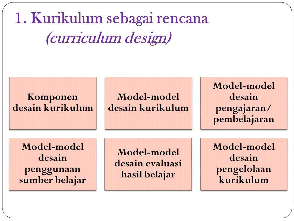 4. Manajemen Program Pendidikan Manajemen kurikulum Manajemen pembelajaran Manajemen evaluasi