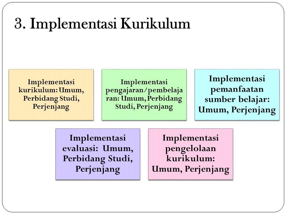 Bahan Bacaan: 1.Endang Mulyatiningsih. 2011. Riset Terapan Bidang Pendidikan dan Teknik.