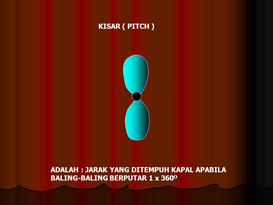 KEC.BALING-BALING – KEC KAPAL SLIP SEMU = X 100 % KEC.
